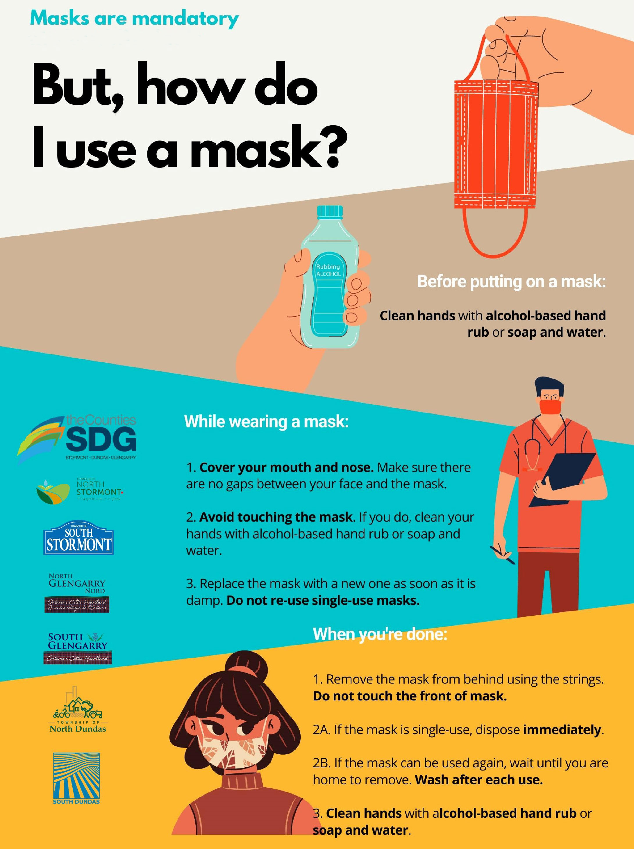 Image Depicts masks use on a colour background with a list of municipal logos. Text details the proper way to use a face mask.